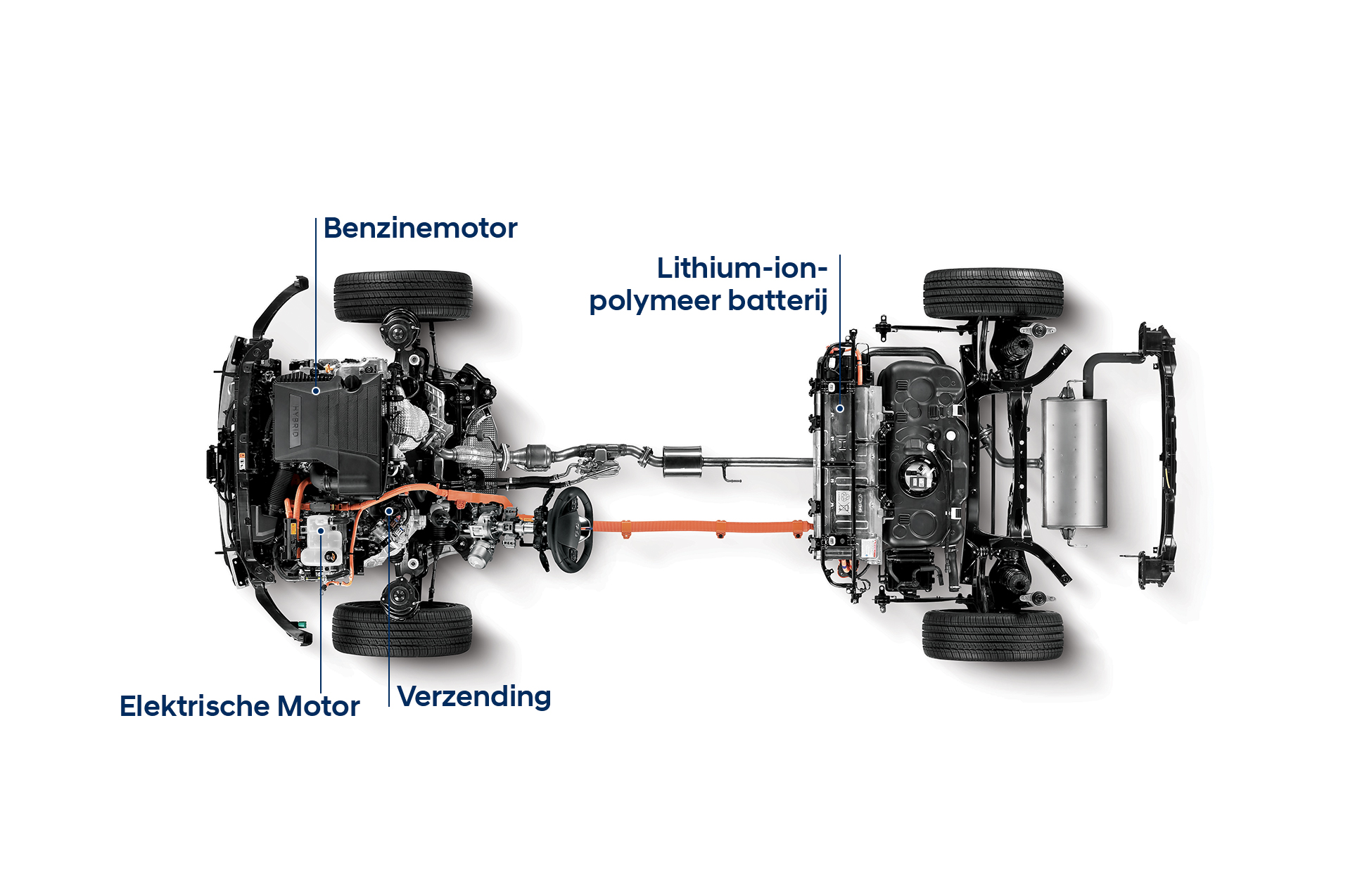 The powertrain of a Hyundai Plug-in Hybrid Electric Vehicle (PHEV)